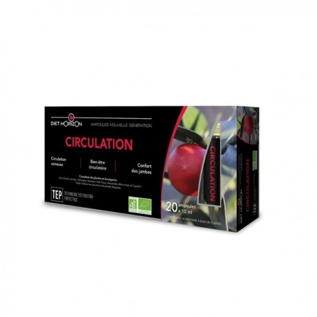 Circulation Ampoules
